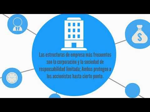 Por Qué Invertir en Perú - Biz Latin Hub