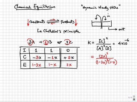 Chemical equilibrium and ice calculations college  ap chemistry tutorial also rh youtube