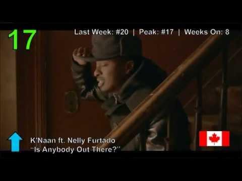 Billboard Canadian Hot 100 - Top 50 Singles (03/31/2012)