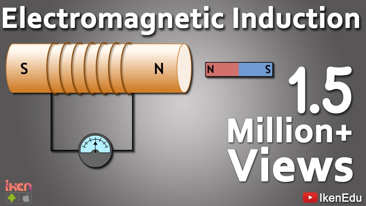 elecromagnetic induction Learn how you can develop this resource to teach participants about  electromagnetic induction choose a subject, education level, and.