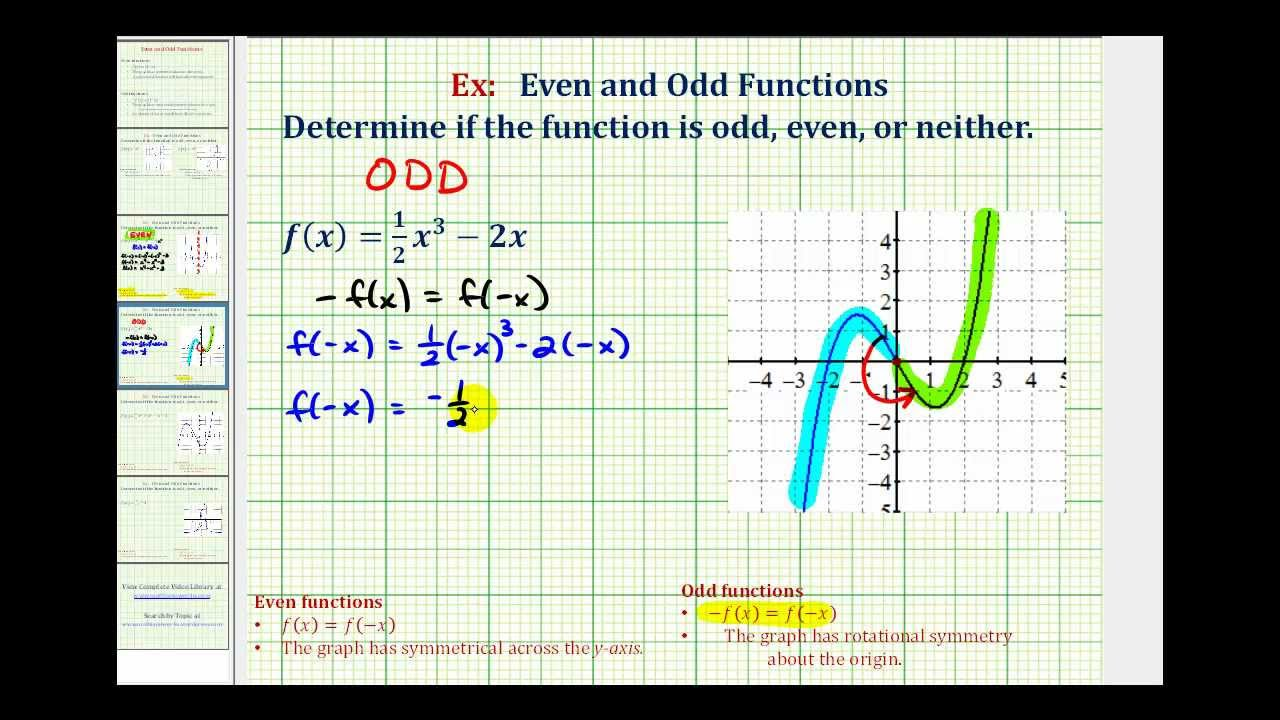 Even and Odd Functions (with video lessons, worksheets ...