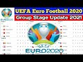 UEFA Euro Football Tournament 2020 | Group Stage Update 2021 | Euro Cup 2020 Group List Last Update