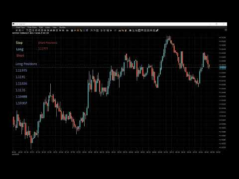 Live Trading Floor From London - Forex Trading Session.