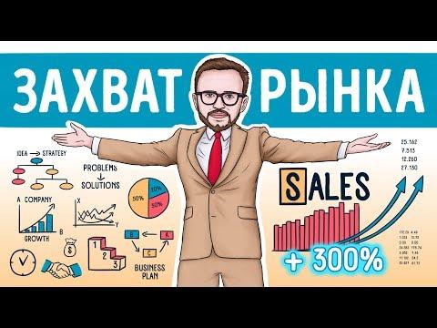 «Отдел продаж по