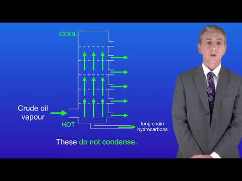 gcse-science-chemistry-(9-1)-fractional-distillation-of-crude-oil