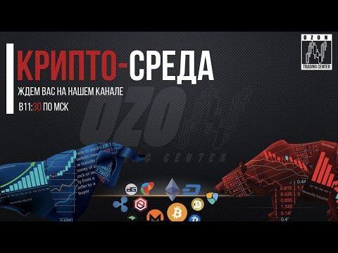 Cryptocurrency leverage site investopedia.com