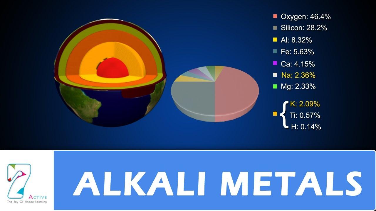 ALKALI METALS - YouTube