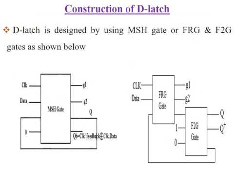 AN IMPROVED DESIGN OF A REVERSIBLE FAULT  TOLERANT BASED FPGA