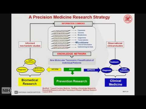 TRACO 2016: Precision Medicine and Nanotechnology