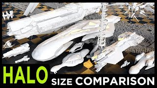 HALO Size Comparison