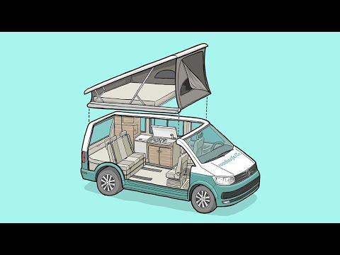 roadsurfer - VW T6 California Ocean - Innenausstattung + Funktionen erklärt