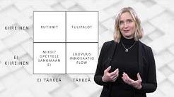 Priorisointi ja ajanhallinta // Meiju Sundelin// Digitaidot |