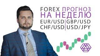 Анализ рынка форекс на неделю 20-24.11.2017 EUR/USD, GBP/USD, USD/CHF, USD/JPY и GOLD