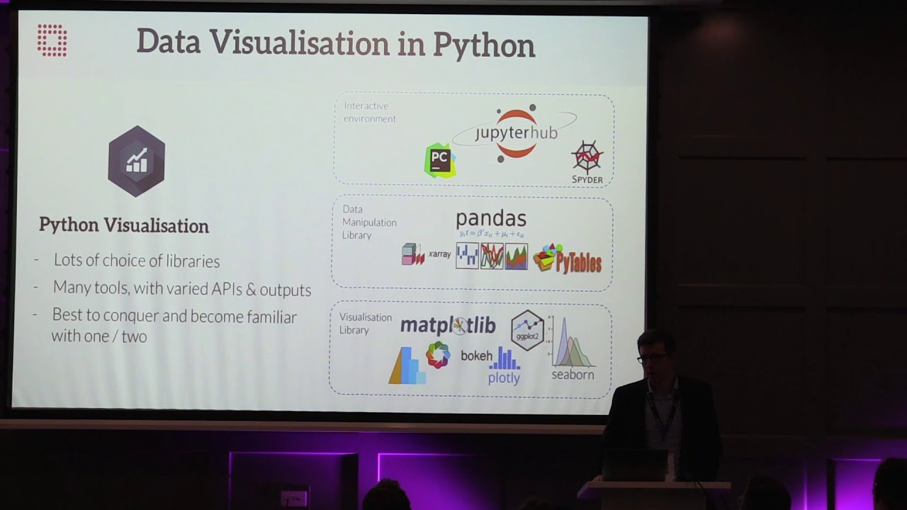 Image from Pycon Ireland 2018: Visualisation in Python - Shane Lynn