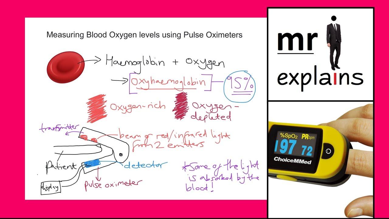 Mr I Explains  Measuring Blood Oxygen Levels Using Pulse