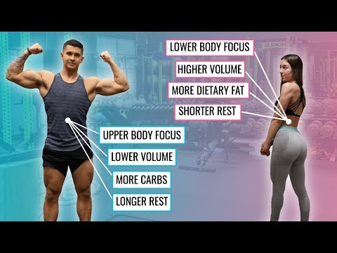 Men Vs Women: The Best Way To Lose Fat (KEY DIFFERENCES)