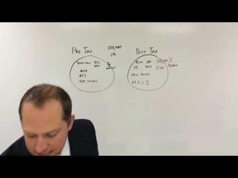 Pre Tax vs Post Tax