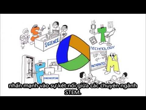 1 STEM Integration in K 12 Education   YouTube online video cutter com