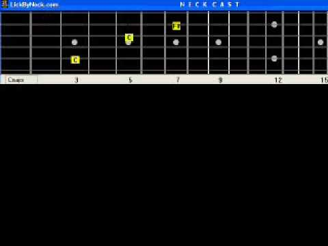 Guitar guitar chords zombie : Guitar : zombie cranberries chords guitar Zombie Cranberries and ...