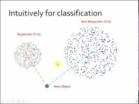 Mahalanobis Distance - intuitive understanding through graphs and tables