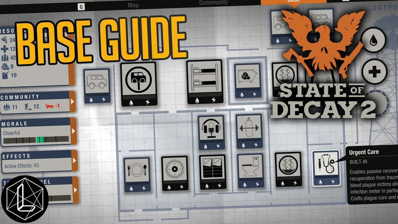 The Best Base EVER! - State of Decay 2 Guide
