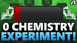 0 chemistry experiment version 2!!! chemistry doesn't matter?? fifa 16 ultimate team