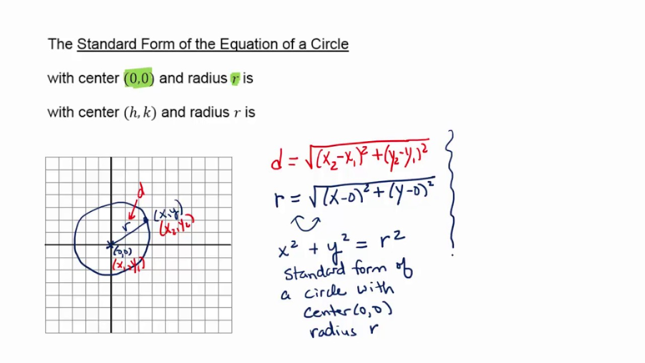 Circles: Where does the Center Radius Form Come From? - YouTube