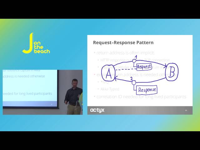 Reactive Design Patterns - Roland Kuhn - JOTB16