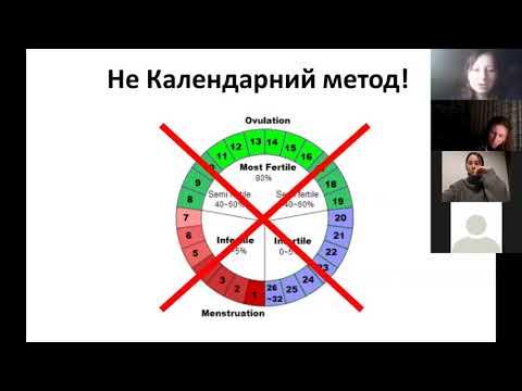 Симпто-термальний (Бірмінгемський) Метод Розпізнавання Плідності – Ірина Стельмах