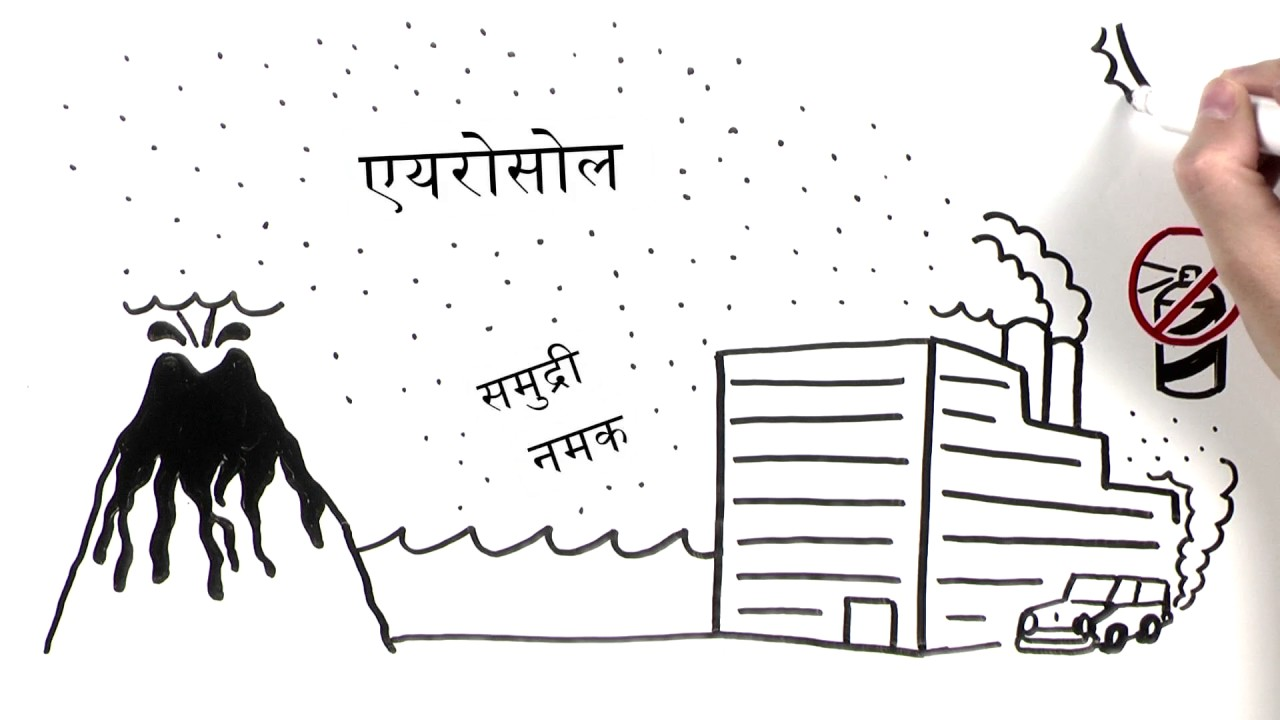Meaning Of Drawing Off In Hindi