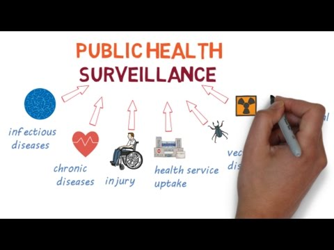 Public Health Surveillance – a brief overview
