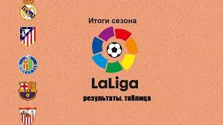 Футбол Чемпионат Испании Итоги сезона Результаты таблица