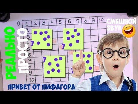 Как быстро и легко выучить ребенку таблицу умножения