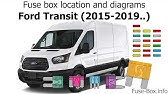 Fuse Box Location And Diagrams Ford Transit Connect 2014 2018 Youtube