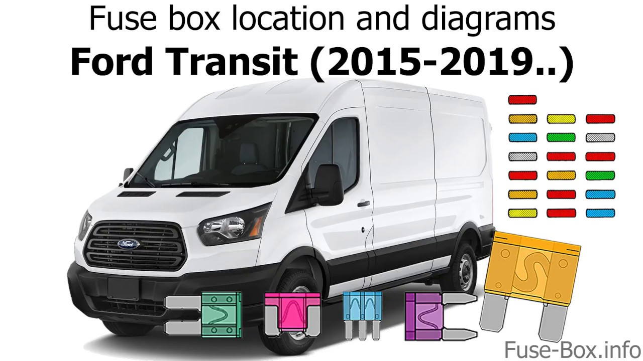 fuse box location and diagrams: ford transit (2015-2019  )
