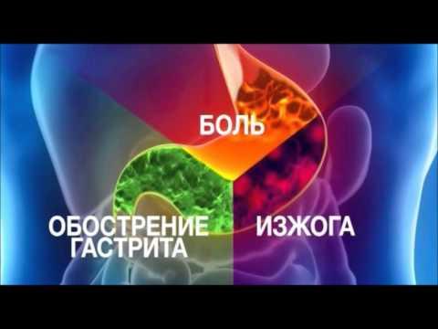 Лекарство и таблетки от гастрита. Лечение гастрита