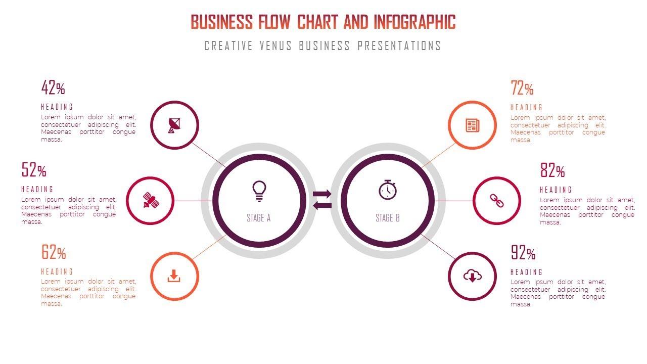 Beautiful  U0026 Creative Business Workflow Flowchart