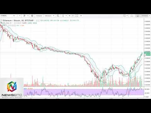 News BTC Ethereum Analysis December 14, 2017