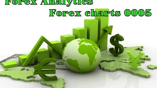 Forex Analytics - Forex charts 0005
