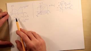 Максимальные и минимальные значения функции двух переменных. Тема