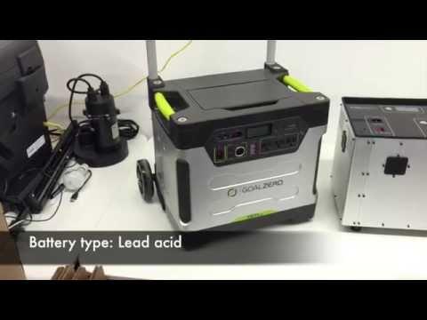 Fuel-less (Solar Power) Generator Review: Lion Energy L1500, Goal Zero Yeti 1250, Perfect Power 1800