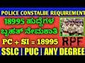 Police Constable Recruitment-2020