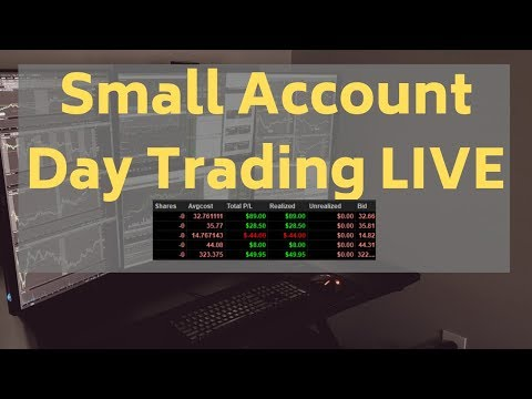 Live Small Account Day Trading on Stream! Plus Trade Ideas Scanner & Watchlist