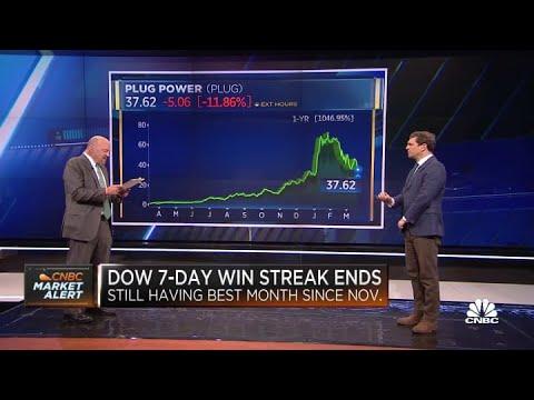 Download Jim Cramer on Plug Power's stock drop: 'I still long-term believe in it'