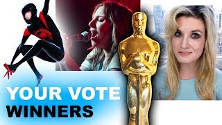 Oscars 2019 Winners - Audience Vote