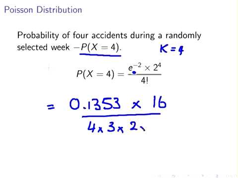Poisson Distribution (Worked Example)