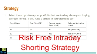 [Hindi] Risk free/ Zero Risk Intraday Shorting Strategy for Investors and Swing Traders