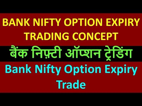 Options expiry forex strategy