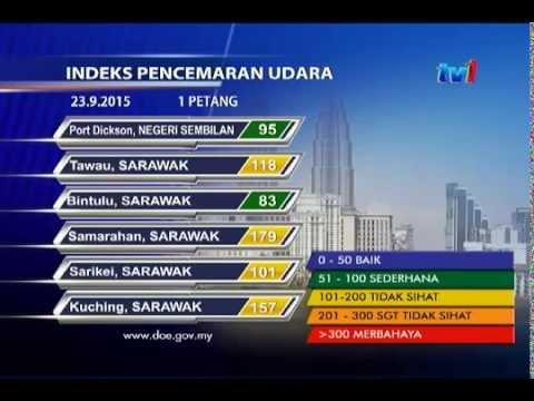 Berita Terkini Jerebu di Malaysia : Index IPU Jerebu Terus Naik