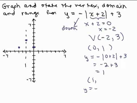 Dealing with angles worksheet answers